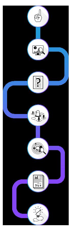 concurrenten analyse dienst azemble proces